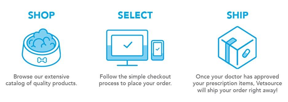 CCAS Online Store: Shop.Select.Ship